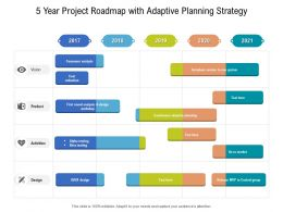 5 Year Project Roadmap With Adaptive Planning Strategy