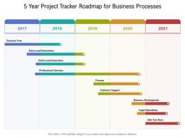 5 Year Project Tracker Roadmap For Business Processes