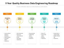 5 Year Quality Business Data Engineering Roadmap