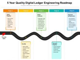 5 Year Quality Digital Ledger Engineering Roadmap