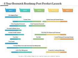5 Year Research Roadmap Post Product Launch