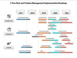 5 Year Risk And Problem Management Implementation Roadmap