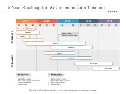 5 Year Roadmap For 5G Communication Timeline