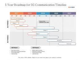 5 Year Roadmap For 5G Communication Timeline