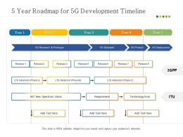 5 Year Roadmap For 5G Development Timeline