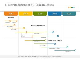 5 Year Roadmap For 5G Trail Releases