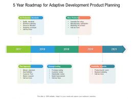 5 Year Roadmap For Adaptive Development Product Planning