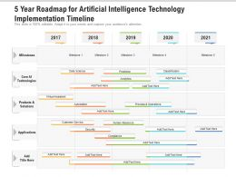 5 Year Roadmap For Artificial Intelligence Technology Implementation Timeline