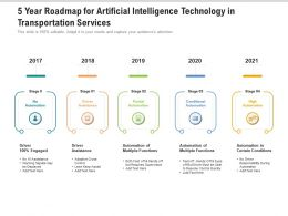 5 Year Roadmap For Artificial Intelligence Technology In Transportation Services