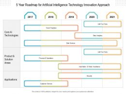 5 Year Roadmap For Artificial Intelligence Technology Innovation Approach