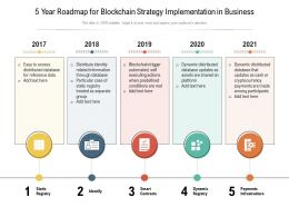 5 Year Roadmap For Blockchain Strategy Implementation In Business