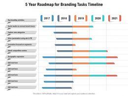 5 Year Roadmap For Branding Tasks Timeline