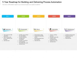 5 Year Roadmap For Building And Delivering Process Automation