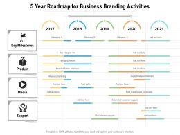 5 Year Roadmap For Business Branding Activities