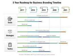 5 Year Roadmap For Business Branding Timeline