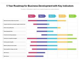5 Year Roadmap For Business Development With Key Indicators