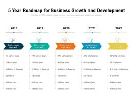 5 Year Roadmap For Business Growth And Development