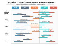 5 Year Roadmap For Business Problem Management Implementation Roadmap