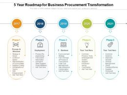 5 Year Roadmap For Business Procurement Transformation