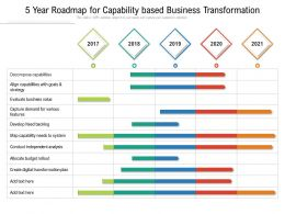 5 Year Roadmap For Capability Based Business Transformation