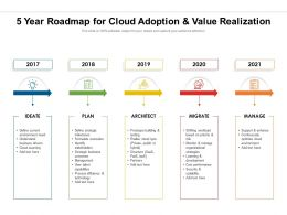 5 Year Roadmap For Cloud Adoption And Value Realization