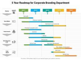 5 Year Roadmap For Corporate Branding Department