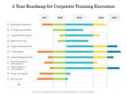 5 Year Roadmap For Corporate Training Execution