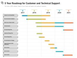 5 Year Roadmap For Customer And Technical Support