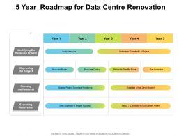 5 Year Roadmap For Data Centre Renovation