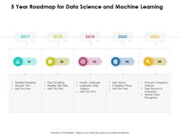 5 Year Roadmap For Data Science And Machine Learning