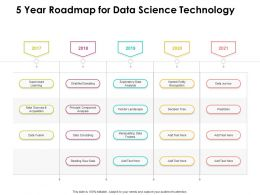 5 Year Roadmap For Data Science Technology