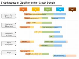 5 Year Roadmap For Digital Procurement Strategy Example