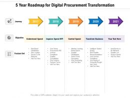 5 Year Roadmap For Digital Procurement Transformation