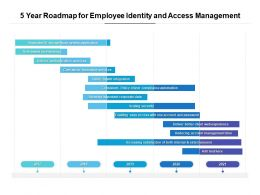 5 Year Roadmap For Employee Identity And Access Management