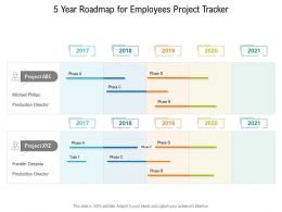 5 Year Roadmap For Employees Project Tracker