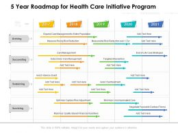 5 Year Roadmap For Health Care Initiative Program