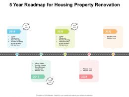 5 Year Roadmap For Housing Property Renovation