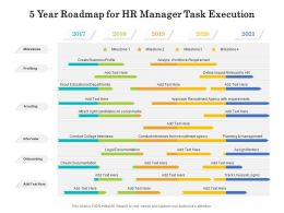5 Year Roadmap For HR Manager Task Execution