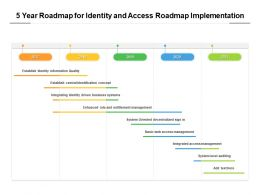 5 Year Roadmap For Identity And Access Roadmap Implementation