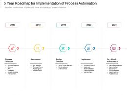 5 Year Roadmap For Implementation Of Process Automation