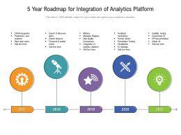 5 Year Roadmap For Integration Of Analytics Platform