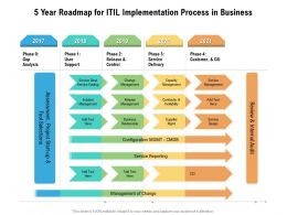 5 Year Roadmap For ITIL Implementation Process In Business