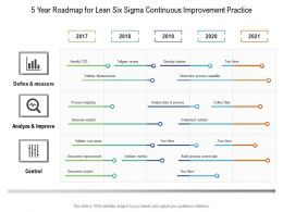 5 Year Roadmap For Lean Six Sigma Continuous Improvement Practice