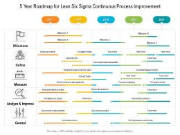5 Year Roadmap For Lean Six Sigma Continuous Process Improvement
