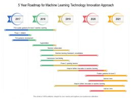 5 Year Roadmap For Machine Learning Technology Innovation Approach
