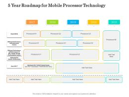 5 Year Roadmap For Mobile Processor Technology