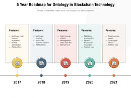 5 Year Roadmap For Ontology In Blockchain Technology