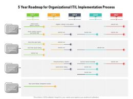 5 Year Roadmap For Organizational ITIL Implementation Process