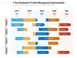 5 Year Roadmap For Problem Management Implementation