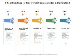 5 Year Roadmap For Procurement Transformation In Digital World
